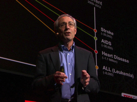 TED: Thomas Insel: Toward a new understanding of mental illness - Thomas Insel (2013)