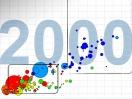 Hans Rosling: Le buone notizie del decennio?