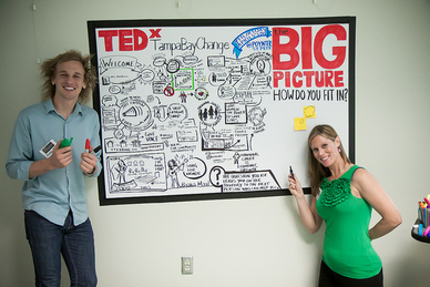 TEDxTampaBayChange