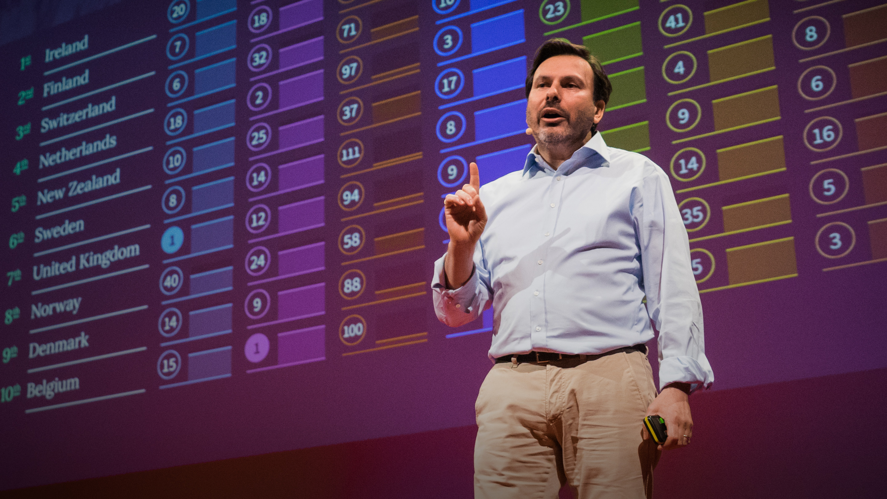 Simon Anholt: Which country does the most good for the world? thumbnail